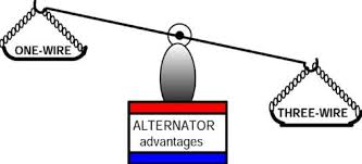 catalog for most applications the advantages of a three wire alternator will far outweigh the little time saved a one wire installation