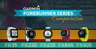 Garmin Watch Compare Chart Infographic Garmin Forerunner Series Comparison Active