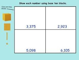 Smartboard Interactive Place Value Base Ten Blocks