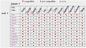 Explicit Material Compatibility Chart For Chemicals Chemical
