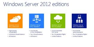 Upgrade Windows Server 2008 R2 To Windows Server 2012