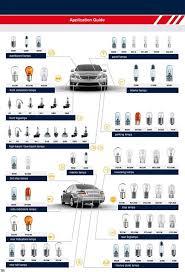 Automotive Light Bulb Sizes Light Blue Bed Throw Automotive