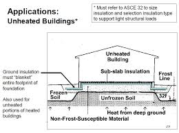 installing frost protected shallow