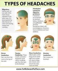 Reason Of Headache Imgur