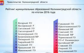 Правительством Калининградской области проведена оценка  Правительством Калининградской области проведена оценка эффективности деятельности органов местного самоуправления