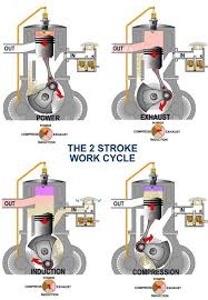 marine engines propulsion induction and compression operations stroke 2