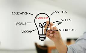 What Is Career Development Using Your Wellness Program For Career Development Limeade