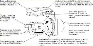 connector body hubbell plug configuration chart applynow info Pressure Switch Wiring Diagram Hubbell Wiring Diagrams #22