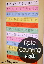 Counting By 25s Chart Rote Counting Wall With Sentence Strips This Reading Mama