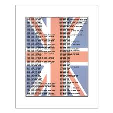 2 Dart Out Chart Darts Out Chart British Flag Out Charts My Dart Shirts