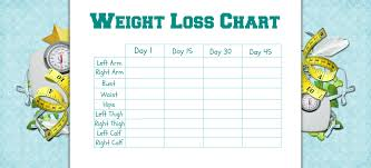 How To Weight Loss Chart