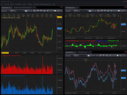 Marketscope Charts Fxcm Trading Station User Guide Pdf