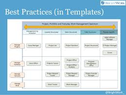 Project Management Templates Free Sharepoint Project Management Templates From Brightwork And Atid