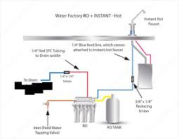 ro faucet with air gap. Contemporary Faucet Under Sink RO Instant Hot Faucet Air Gap For Ro With I