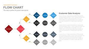 Workflow Chart Template Powerpoint Flow Chart Powerpoint Template And Keynote Presentation