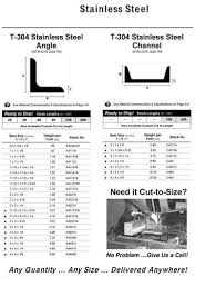 Stainless Steel Angle Channel Pruthvi Metal Exporter In