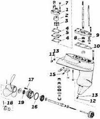 evinrude outboard motor diagrams wiring diagram meta