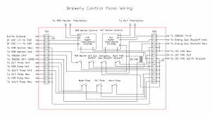 show us your control panel page home brew forums i have pictures of the drawing the finished panel and wiring diagram it was fab ed on a bridgeport milling machine the little engraved plastic label