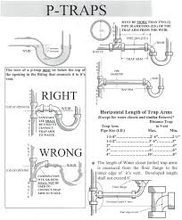 Drain Pipe Sizing Chart Plumbing Vent Pipe Size Sewer Vent Line Size Myerror Info