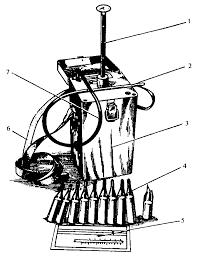 Реферат Радиационные и химические разведки Дозиметрический  Радиационные и химические разведки Дозиметрический контроль с помощью приборов