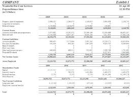 Projected Income Statement Template Excel Download
