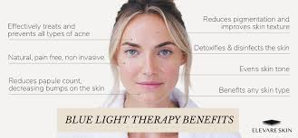 Blue Light Therapy Acne Results Introducing The Ivory Elevare By Elevare Skin