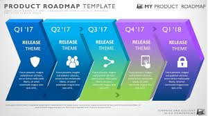 Road Map Powerpoint Five Phase Business Strategy Timeline Roadmap Powerpoint Template