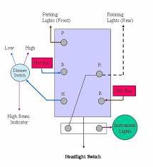 1956 ford f100 headlight switch wiring diagram wiring diagram Light Switch Wiring Diagram For Ford F 150 1956 ford f100 headlight switch wiring diagram Ford F 150 Schematics