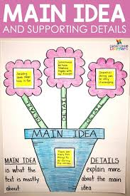 Teaching Main Idea And Details Lucky Little Learners