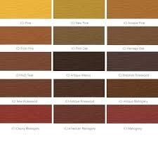 Dulux Red Paint Ideas Thetempo Co