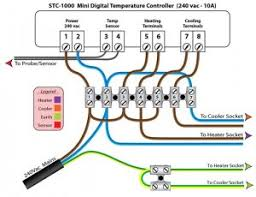 how to guide stc1000 build inc wiring diagrams the homebrew forum stc 1000 temperature controller wiring diagram jpg