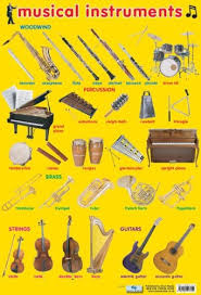 Grindstore Laminated Musical Instruments Educational Children39 S Chart Mini Poster 40x60cm