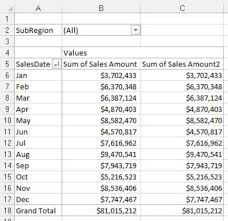 Month To Month Comparison Excel Chart Create A Pivot Table Month Over Month Variance View For Your