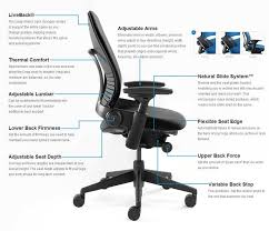 Contemporary Desk Chair For Back Pain Bestofficechairsforbackpain With Ideas