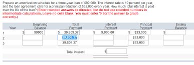 Solved Prepare An Amortization Schedule For A Three Year