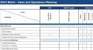 Data Governance Raci Chart S Op Roles Responsibilties Matrix Demand Planning Com