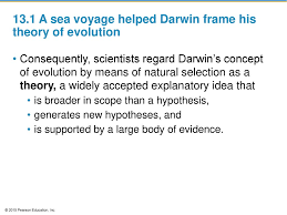 Darwin S Theory Of Evolution Chart Pearson Darwins Theory Of Evolution Ppt Download