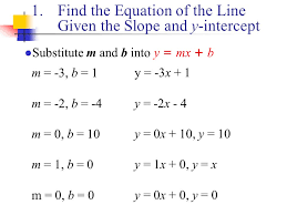 find the slope and y intercept of each equation talkchannels