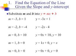 writing equations in slope intercept form worksheet jennarocca