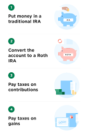 Traditional Versus Roth Ira Comparison Chart Backdoor Roth Ira What It Is And How To Set One Up Nerdwallet