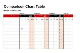 Printable Comparison Chart 40 Great Comparison Chart Templates For Any Situation
