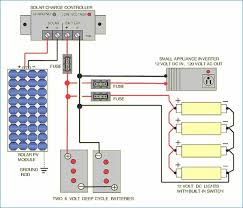 solar panel wiring boat information of wiring diagram \u2022 Solar Panel Components Diagram at Boat Solar Panel Wiring Diagram
