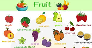 fruit voary in english learn names of fruits
