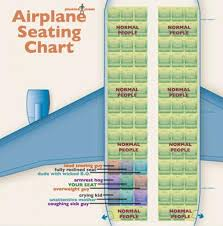 Travel Spotting The Airplane Seating Chart Reality The