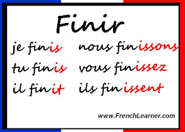 French Regular Ir Verbs French Verbs French Grammar Verb