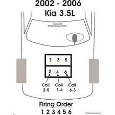 firing order diagram spark plug wires fixya source spark plug wiring diagram or this should help clifford224 358 jpg