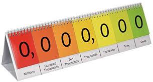 Number Flip Chart Large Number Flip Chart Bedowntowndaytona Com