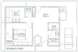 bhushan vastu home plan