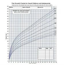 Boy Height Chart Calculator Height Chart Calculator For Babies Exciting Baby Boy Growth