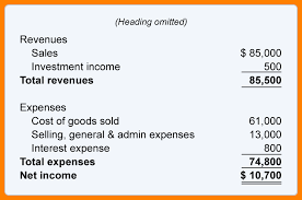 balance sheet vs income statement 9 balance sheet vs income statement bike friendly windsor